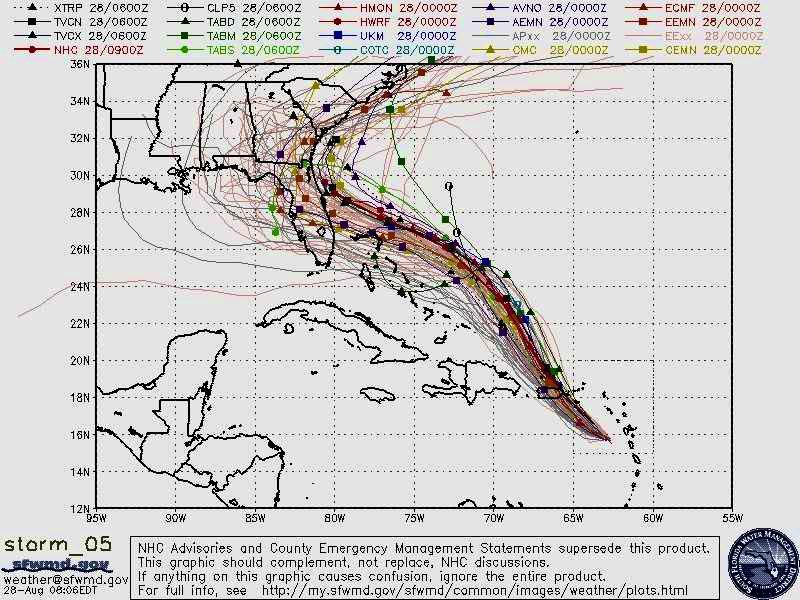 NOAA Hurricane Dorian Model Projections